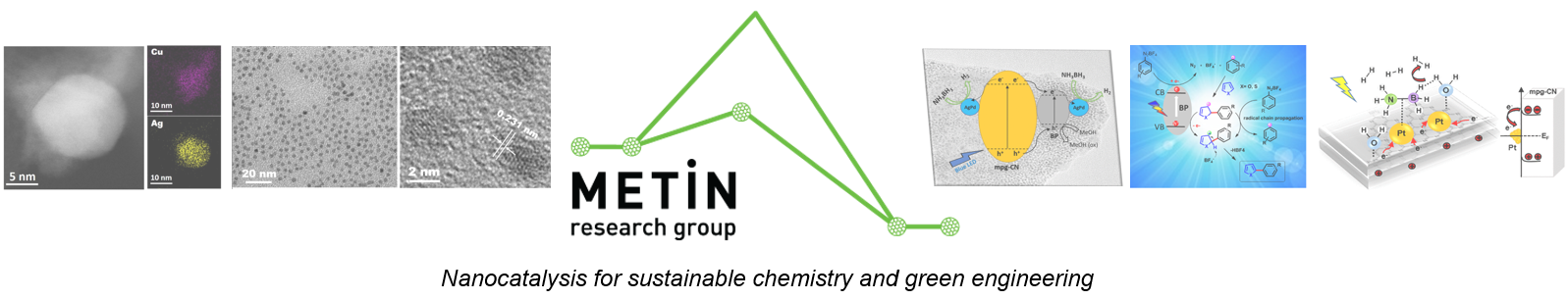 Metin Research Group
